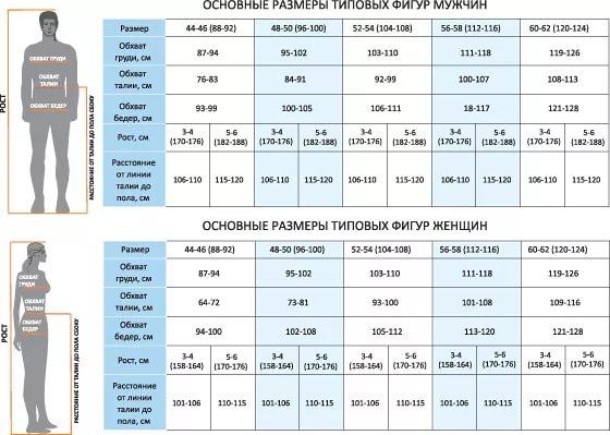 Таблица размеров для пошива спецодежды