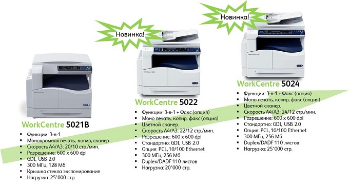 МФУ Xerox WC 5024